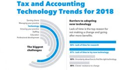 Tax technology trends